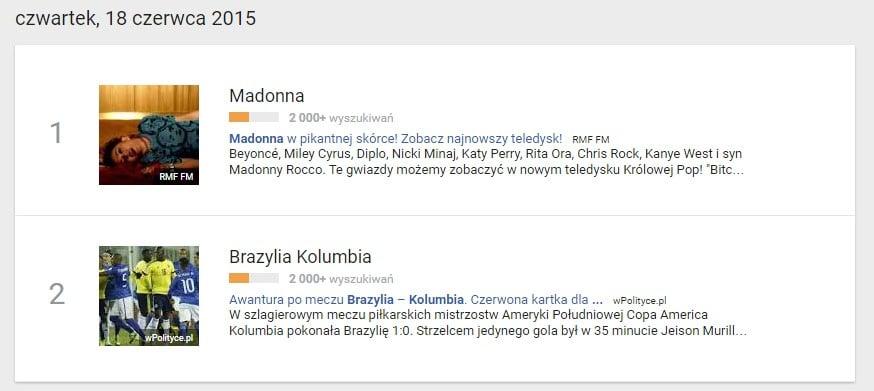 Wielka aktualizacja Google Trends