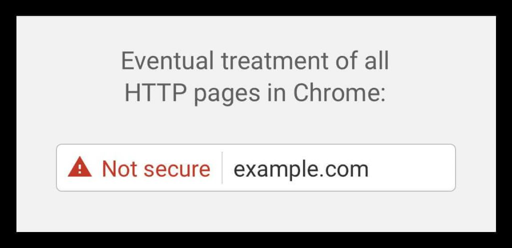 blokada strony http w google chrome